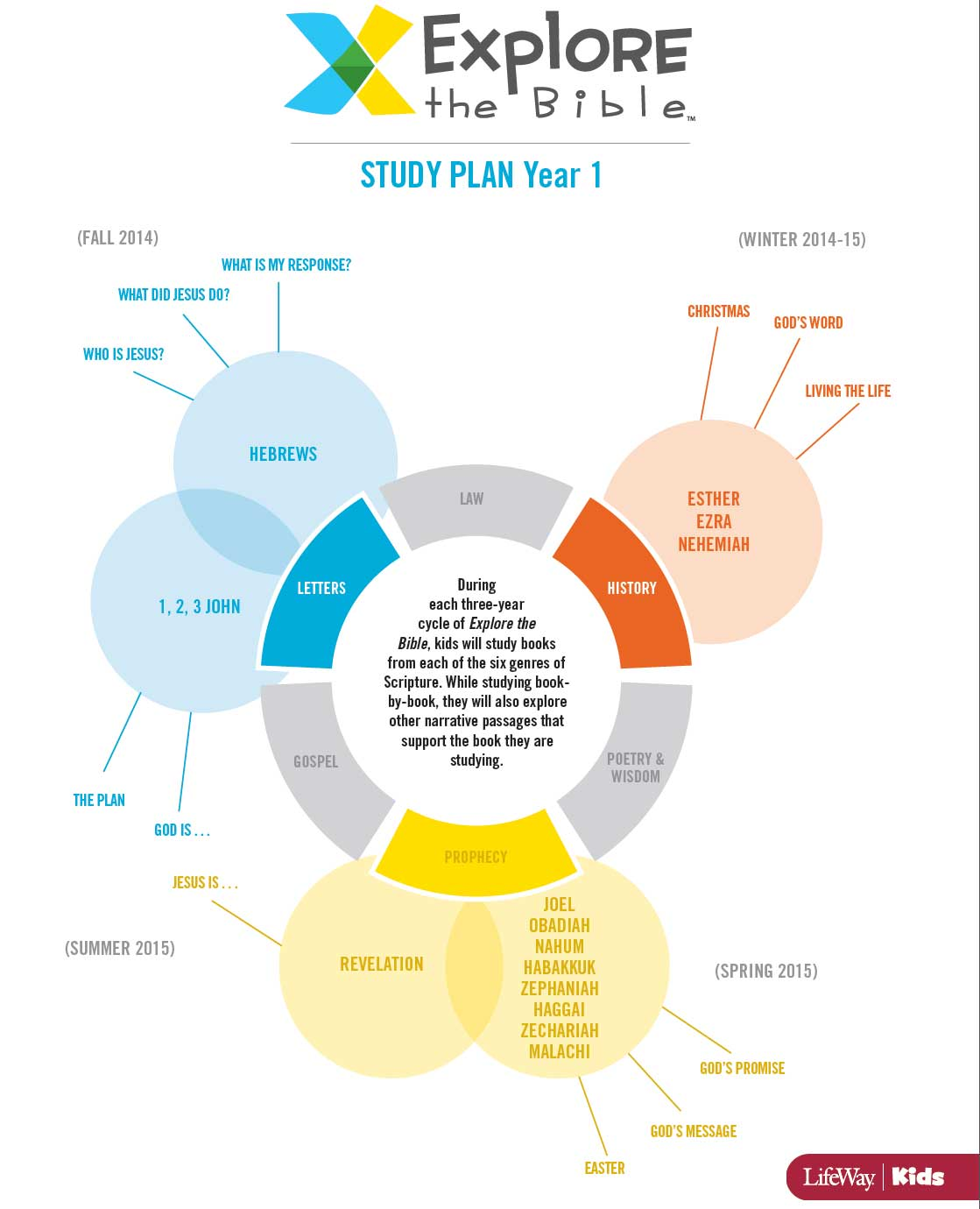 stady plan Developing a study plan for best results in your math class, you need to develop a plan of study and stick to it it's best if you can develop your plan before your math course begins, but it's never too late.